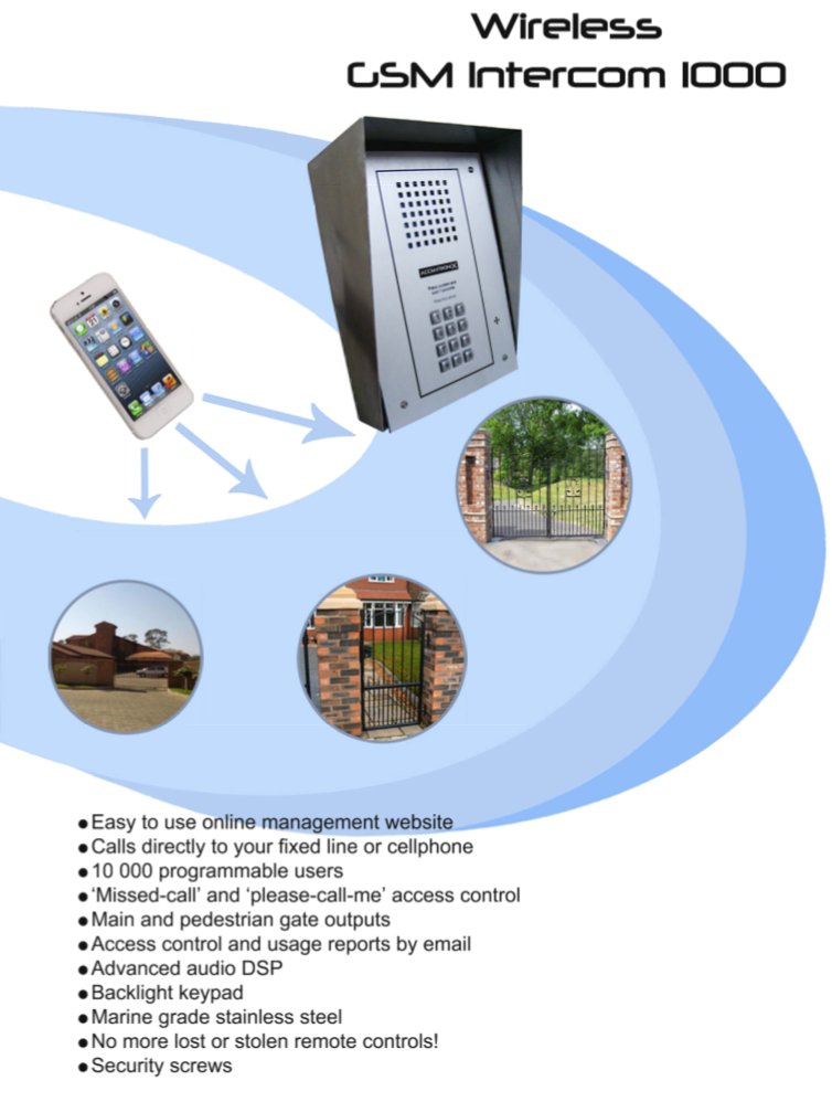 GSM Wireless Intercom Information